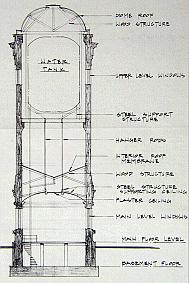 tower cross section